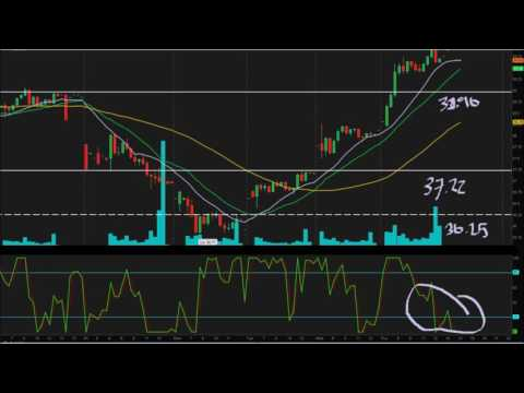 $ATVI - Activision Blizzard, Inc. - Independent Analysis (2) 6/25/16