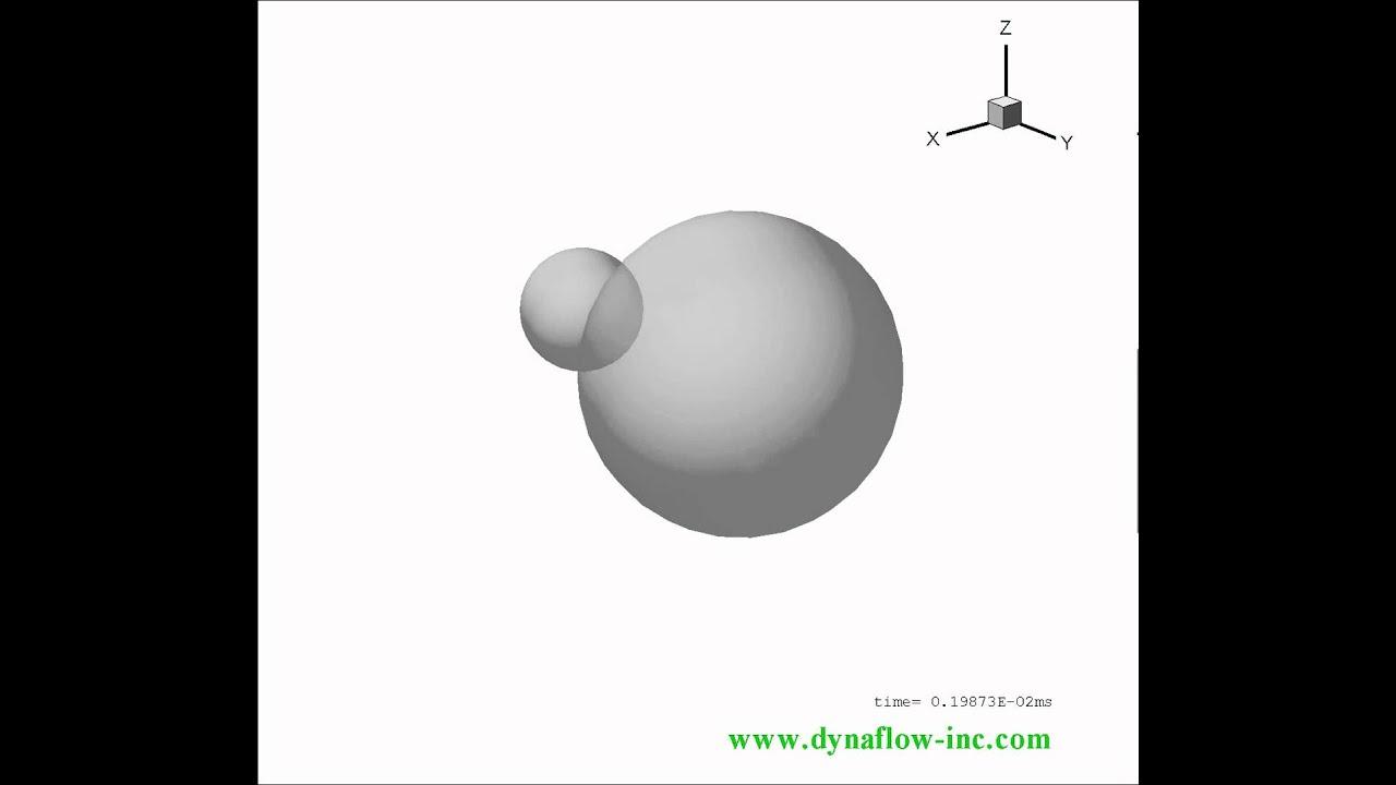 Boundary Element Method Module | 3DynaFS-BEM | Dynaflow, Inc