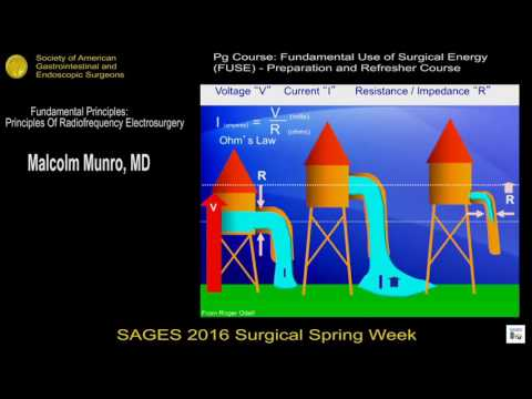 Fundamental Principles: Principles Of Radiofrequency Electrosurgery
