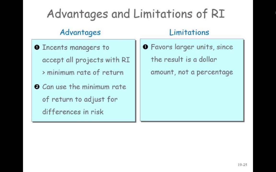 Advantages and Limitations of RI