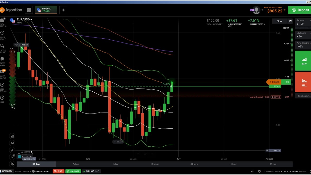 Live forex trade