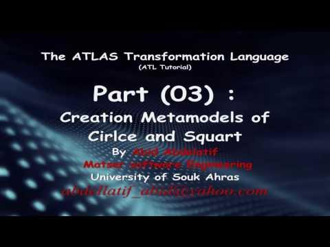 ATL (Atlas Transformation Language ) tutorial Part#03