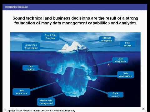 The Ins and Outs of Effective Smart Grid Data Management - Part 5 of 7