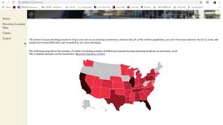 US Mass Shooting Incident Visualizer