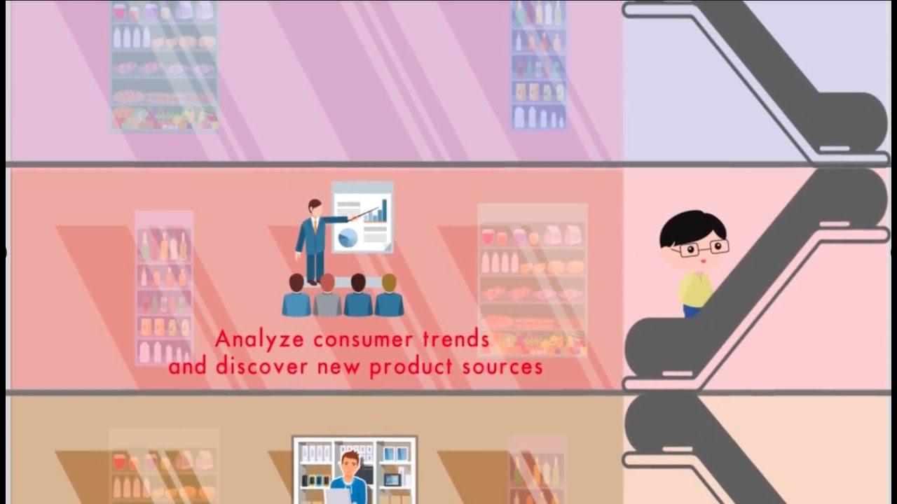 Big C Tuyển dụng ngành bán lẻ – Motion Graphics hoạt hình 2D animation