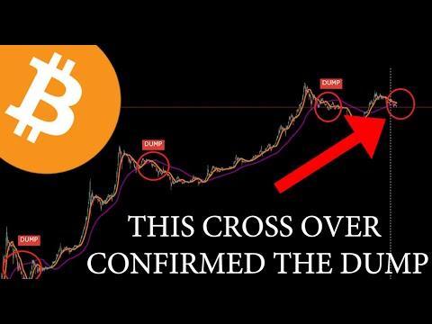 Bitcoin Can Dump To 4800-5000 !!