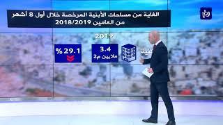 تراجع كبير في النشاط العمراني في المملكة خلال أول 8 أشهر للعام الحالي  - (20-10-2019)