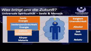 (10/12) Endzeit - ein Augenöffner - Wer es immer noch nicht versteht!