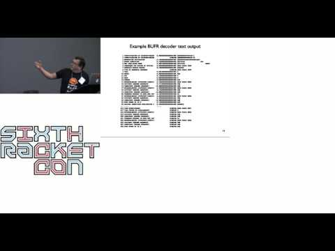 (sixth RacketCon): Geoffrey Knauth -- Racket is my Mjolnir
