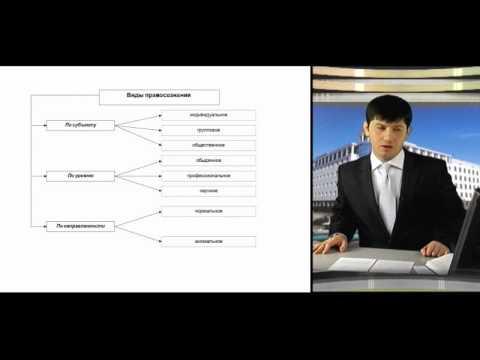 видео: ИОП Видеолекция 14 Правосознание и правовая культура