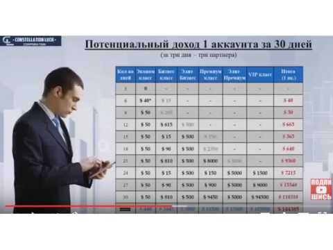 Автошкола в Киеве «Карат», лучшая школа вождения выгодные