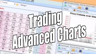Using Bet Angel - One Click screen - Trading advanced charts