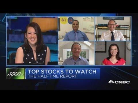Final Trades: Disney, Seattle Genetics & more