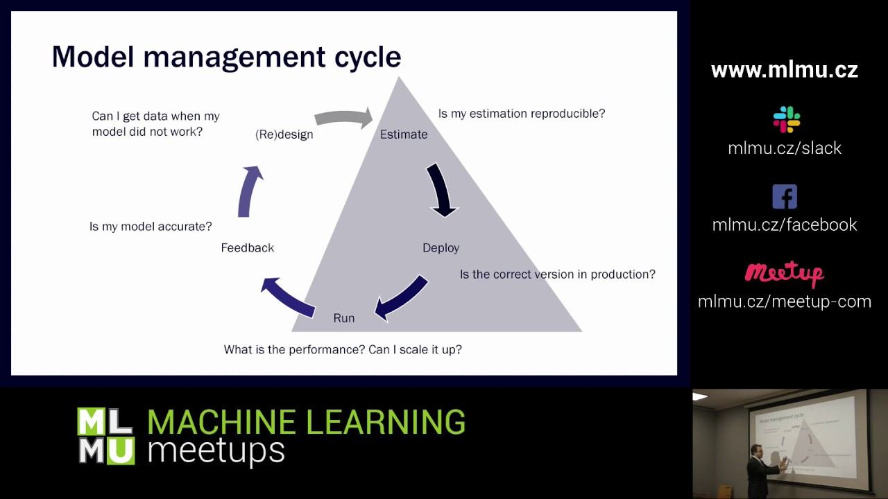 Deploying Machine Learning Models: Model as a Code - Boril Šopov | MLMU cz