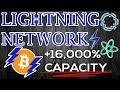 Lightning Network Massive Adoption!