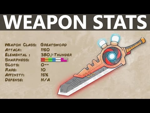 【MH4U】All Relic Weapons & Guild Quests