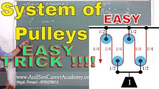 IIT / NEET - Newtons Law of Motion - 6. System of Pulleys