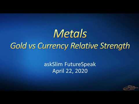 Gold vs Currency Relative Strength -  Trend, Momentum, Cycle Studies | Price Projections & Charts