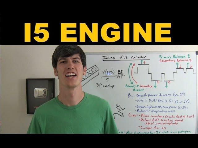 Inline 5 Cylinder Engine - Explained on
