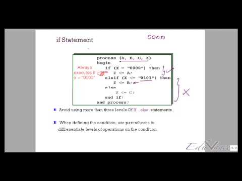 VHDL Lecture 11 Understanding processes and sequential statements