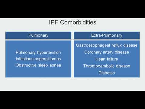 Comorbitities (Track H Stop 10) IPF: Navigating a Complex Disease