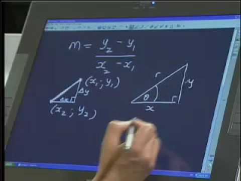 Maths 911 Live Show: Grade 11 Analytical Geometry