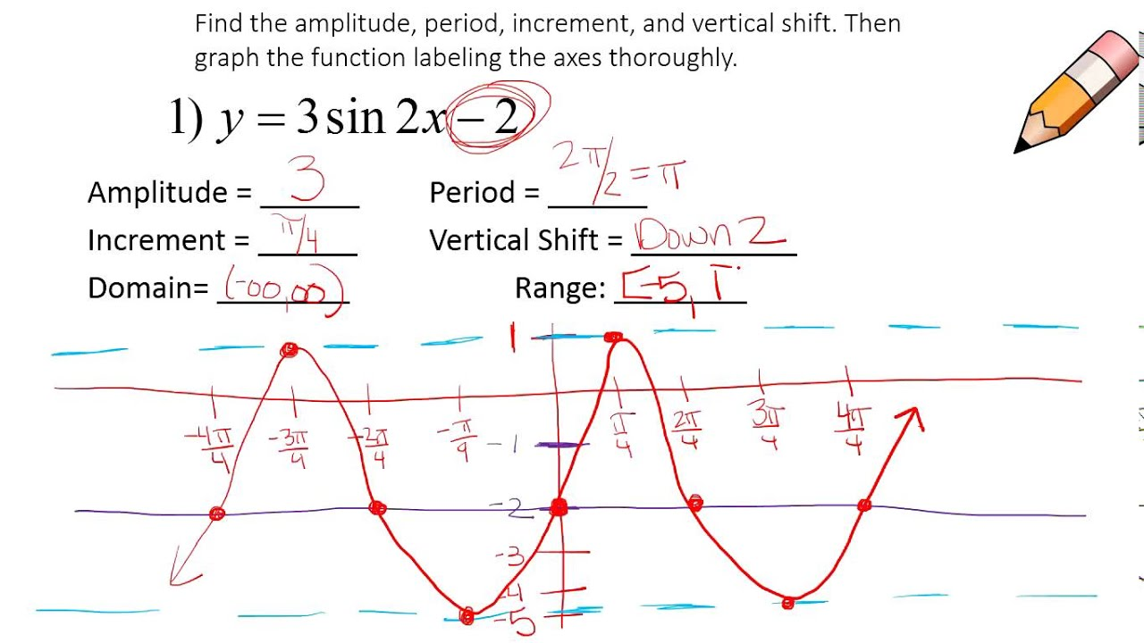 Worksheets Graphing Sine And Cosine Functions Worksheet unit 10 graphing sine and cosine functions with vertical shifts shifts