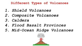 Types of Volcanoes | Characteristics, differentiation and Classification