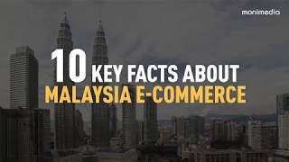Key Facts About E-Commerce in Malaysia