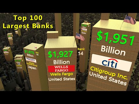 Top 100 largest banks by total assets | Flags and Country ranked by Largest bank |