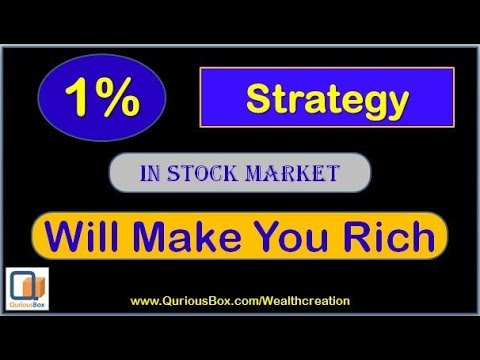 How To Make Money From Stock Market | 1% Strategy in market | Profit Strategy In Market | QuriousBox
