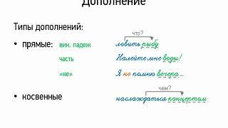 Дополнение (8 класс, видеоурок-презентация)