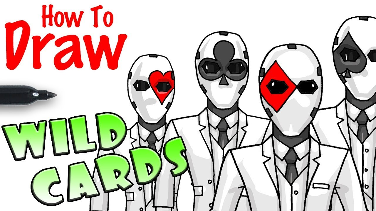 What is wildcard mask in networking, it's uses & how to calculate.