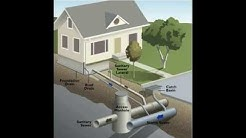 Catch Basin Cleaning,Sewer Drain Jetting, Chicago IL