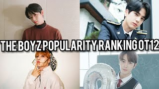All The Boyz Members Ranked