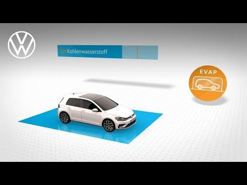 Real Driving Emissions (RDE) erklärt | Volkswagen