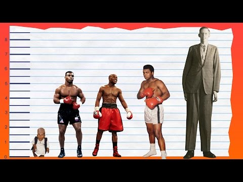 How Tall Is Mike Tyson? - Height Comparison!