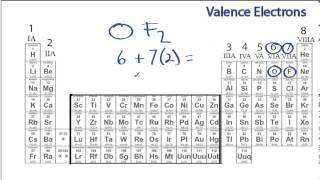 Finding the Number of Valence Electrons for a Molecule