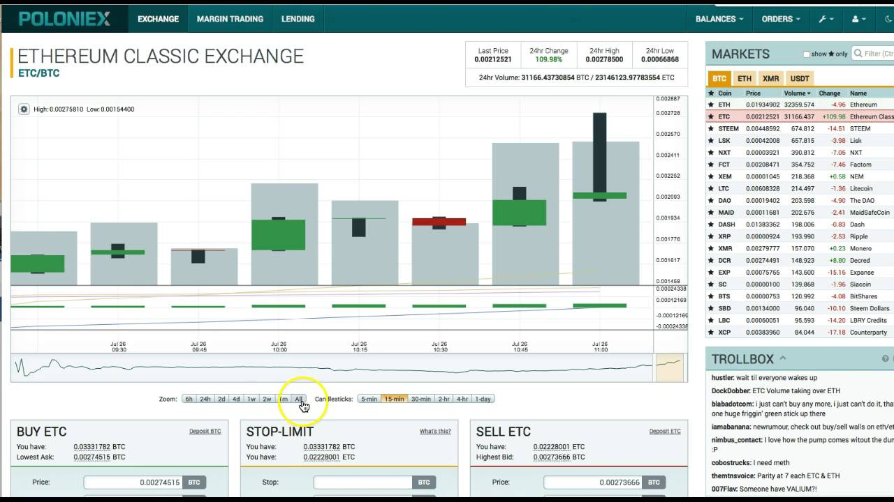 Trading bitcoin without a license buy ethereum classic with dollars trading bitcoin without a license buy ethereum classic with dollars ccuart Images