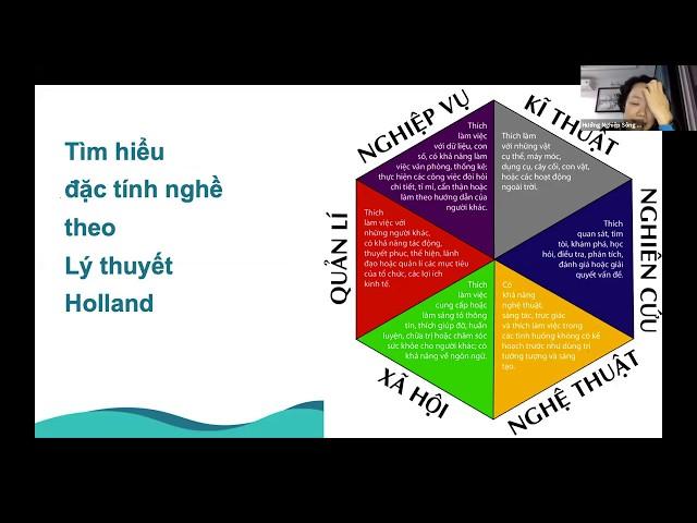 6. Mật mã Holland