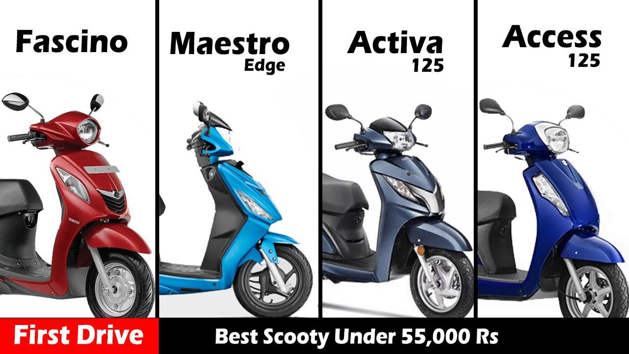 Maestro edge price in bangalore dating 5