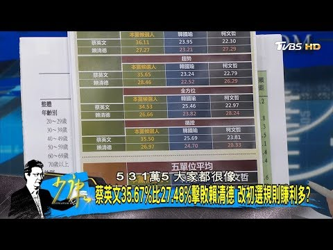 蔡英文35.67%比27.48%擊敗賴清德 改初選規則賺利多? 少康戰情室 20190613