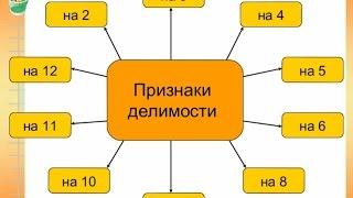 признаки делимости чисел. часть 2