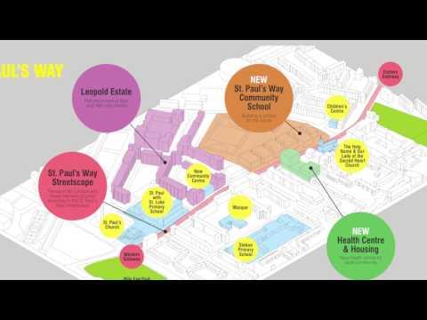 20170706   Dransfield Properties   Fox Valley   Health Hub   Edit v1