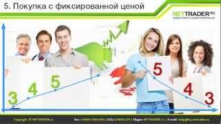 Урок 5. Покупка акций с фиксированной ценой с TRADERNET