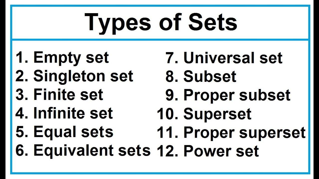 Download Types of sets
