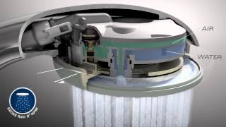 Grohe DREAM SPRAY  - How the Internals of a shower Head Work