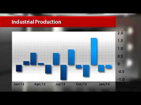 Further drop off in euro area industrial production