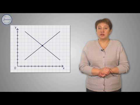 Видеоурок по алгебре системы линейных уравнений с двумя переменными