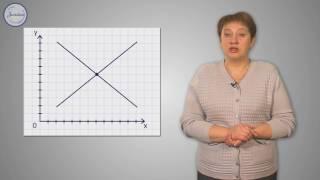 Алгебра 7 Системы линейных уравнений с двумя переменными  Основные понятия
